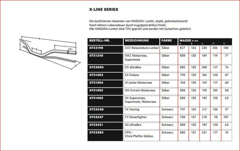 TabelleLenker.JPG.3f7783e1af1e14236152ce