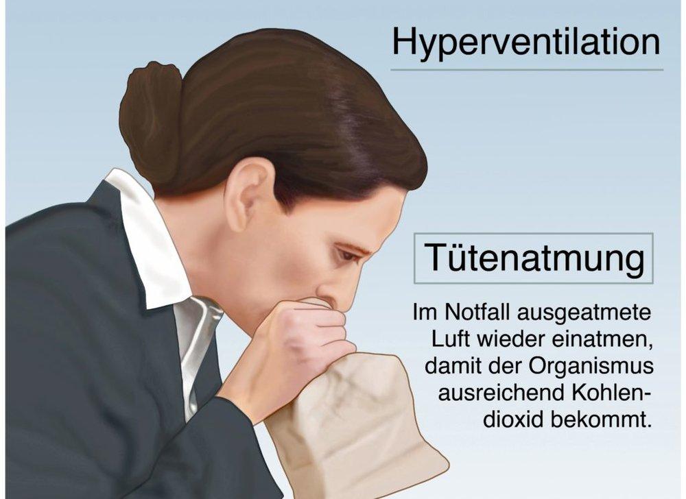 Hyperventilation-Tüte-1024x746.jpg